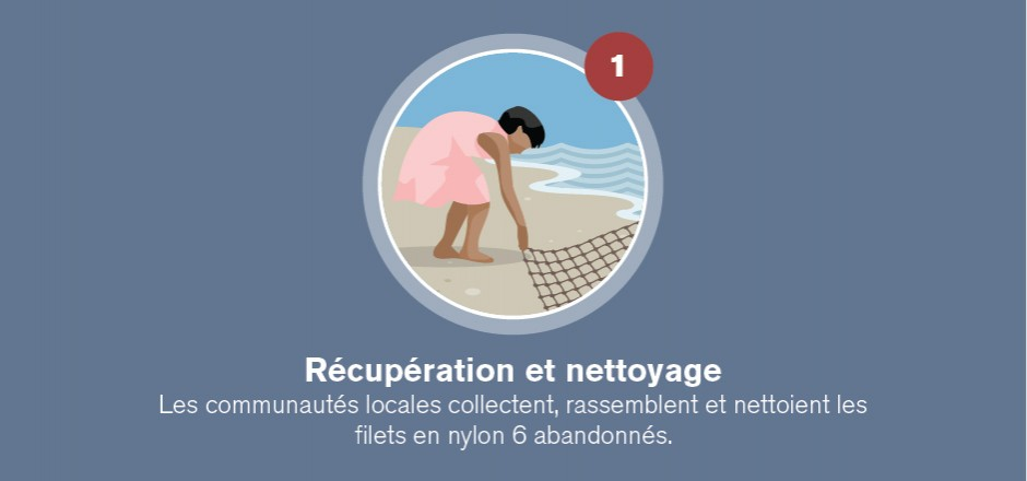net-works-infographic-slideshow-FR-10