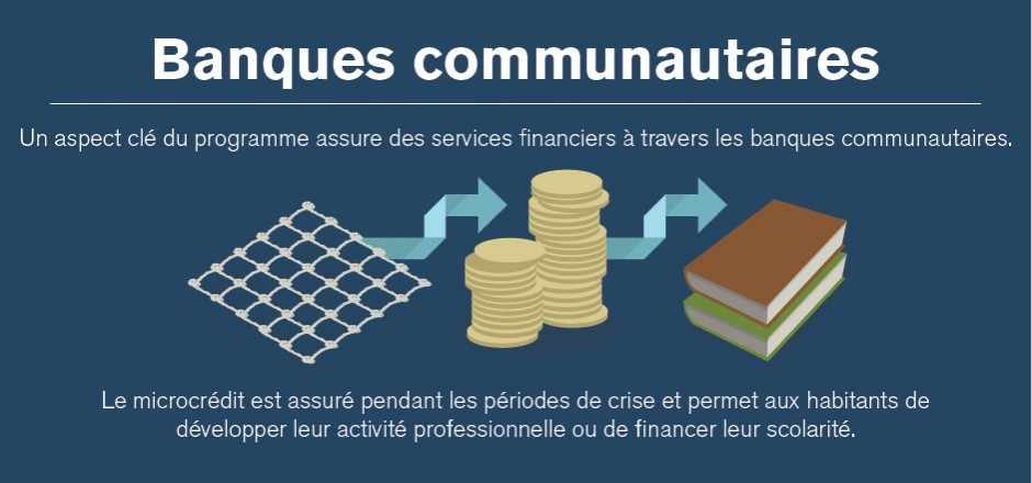 net-works-infographic-slideshow-FR-18